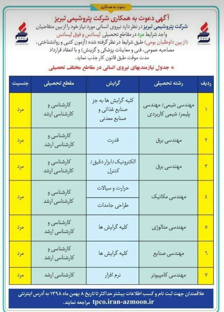 آزمون استخدامی پتروشیمی تبریز